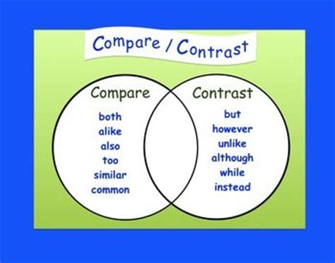 Comparison contrast essay write