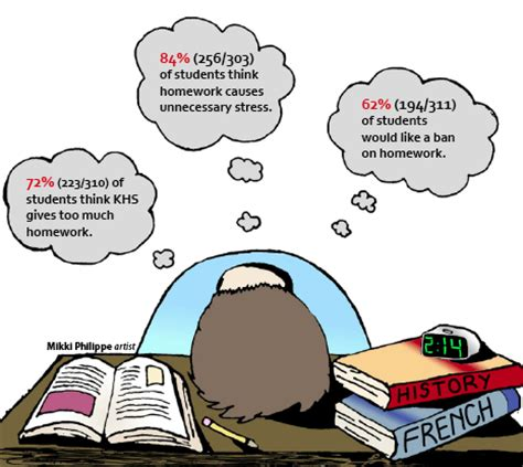 New term, new battle over homework - BBC News
