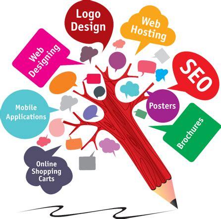 Brand Research Branding Research B2B Branding Research